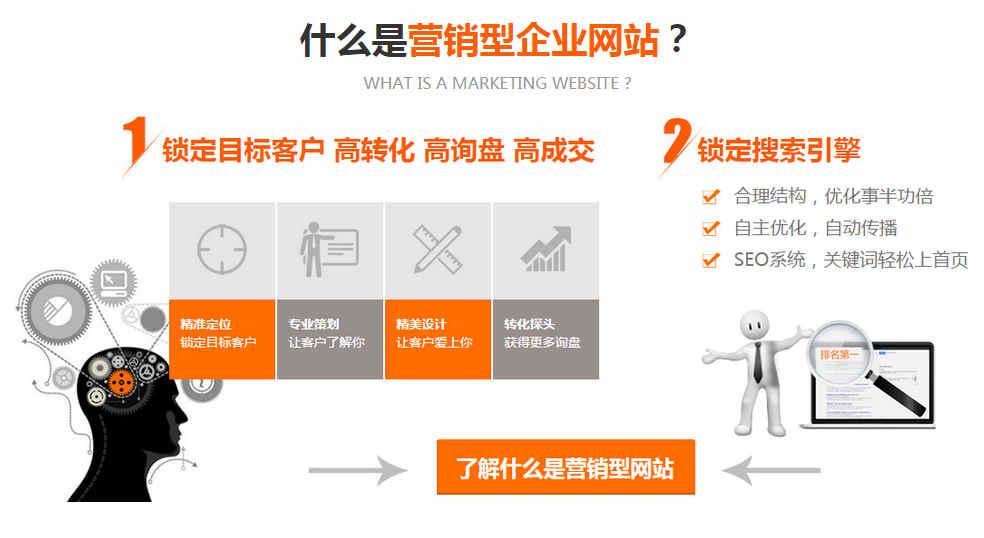 企业营销型网站建设需要遵循的三大基本原则